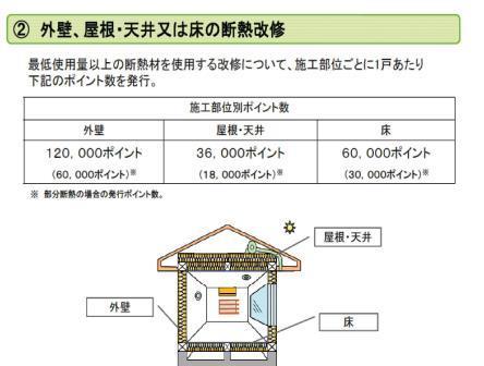 省エネ住宅ポイント - コピー